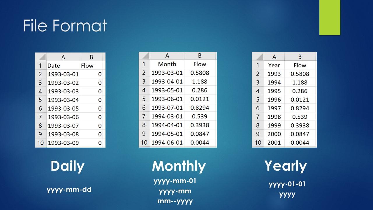 Observed Data File Format
