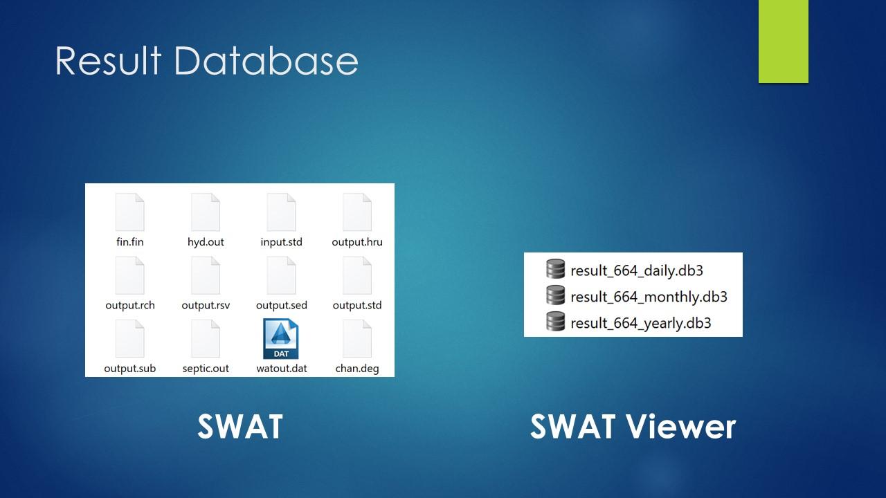Result Database